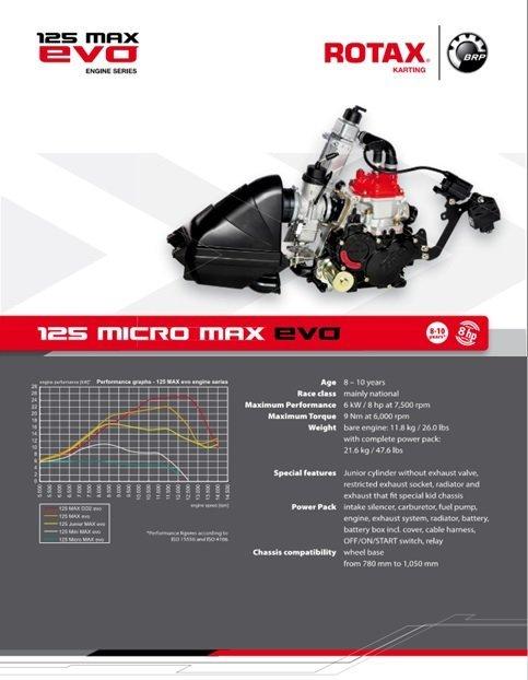 Micro Max data Sheet