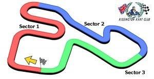 SUPER ONE RACE SERIES 2018 ROUND 4 @ Little Rissington Kart Circuit   England   United Kingdom
