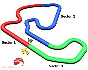 GOLD CUP @ Three Sisters Race Circuit | Ashton-in-Makerfield | England | United Kingdom